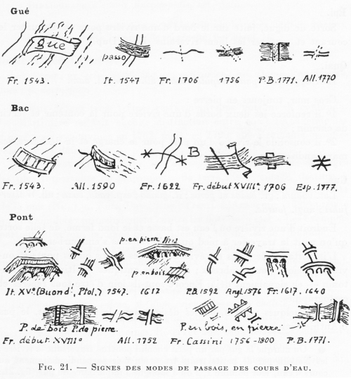 Francois de Dainville,  Le Language des Geographes (1964), compiled symbols of water crossings