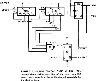 e02-hsync-chain.png